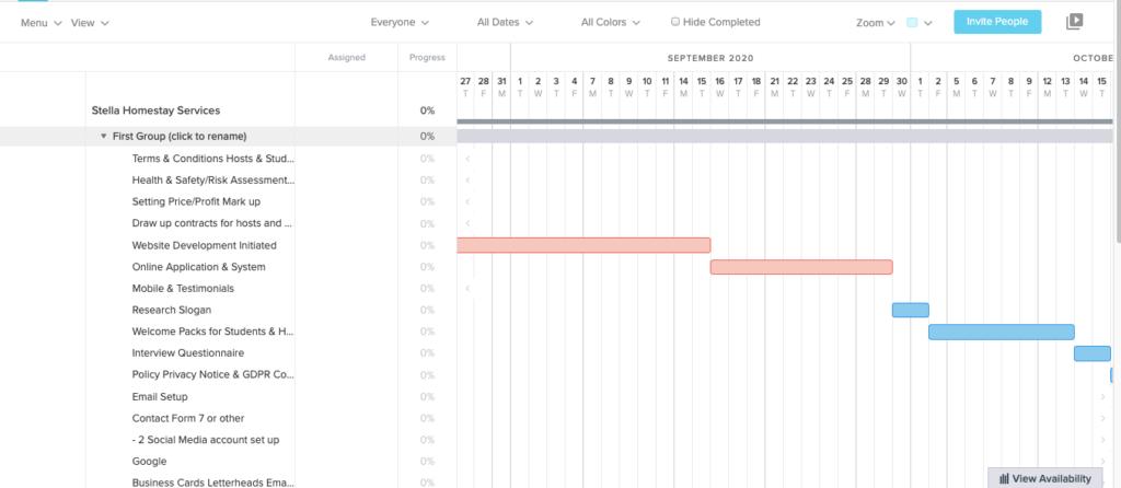 teamgantt-chart-freelance-work-from-home
